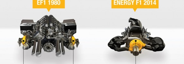 Renault makes 'fundamental changes' to power unit
