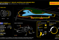 Australian Grand Prix Preview: Melbourne